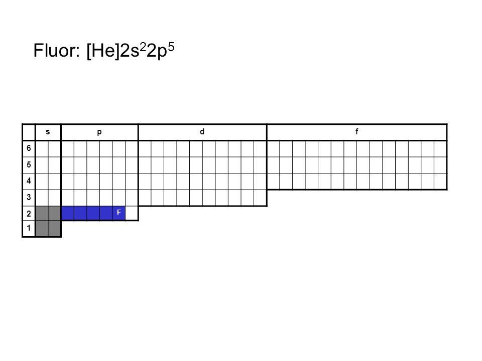 Fluor: [He]2s22p5 s p d f 6 5 4 3 2 F 1
